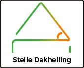 Steile Dakhelling
